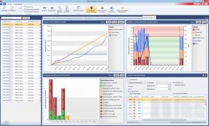 CRM-Software Kundencockpit für Druckerei- und Buchbinderei-Branche